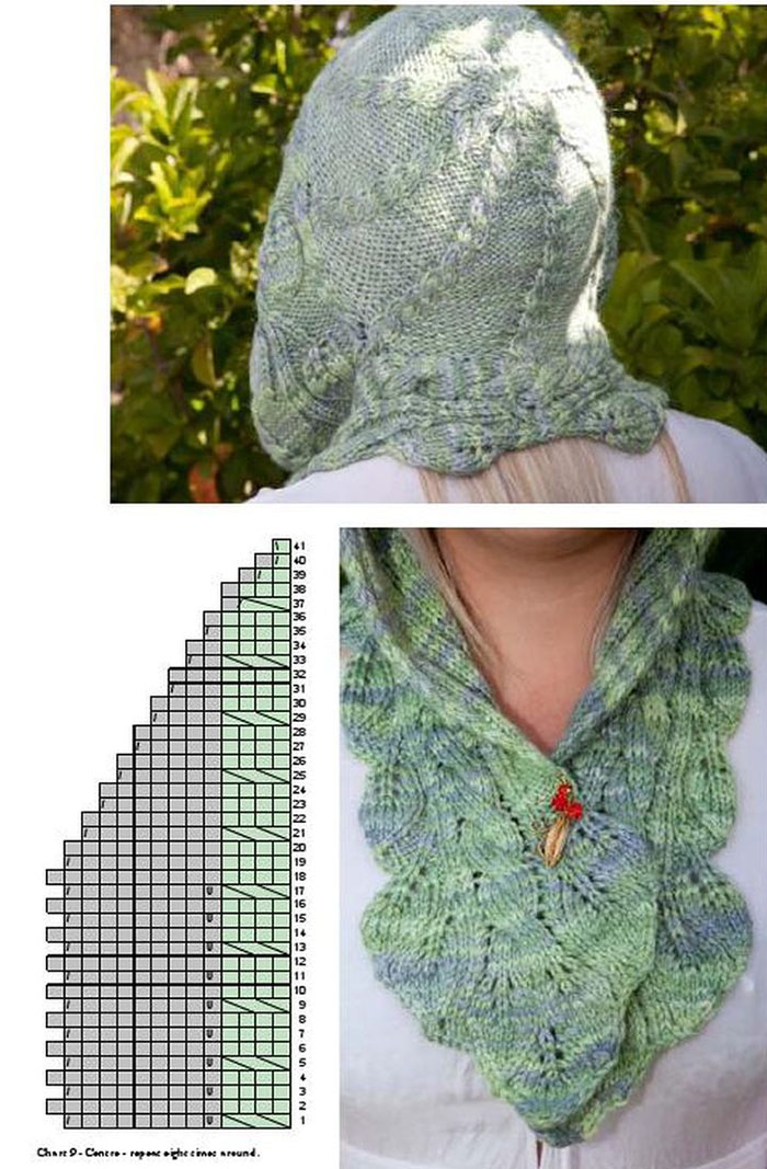Hooded Circle Scarf Knitting Pattern : Hooded scarf knitting pattern free