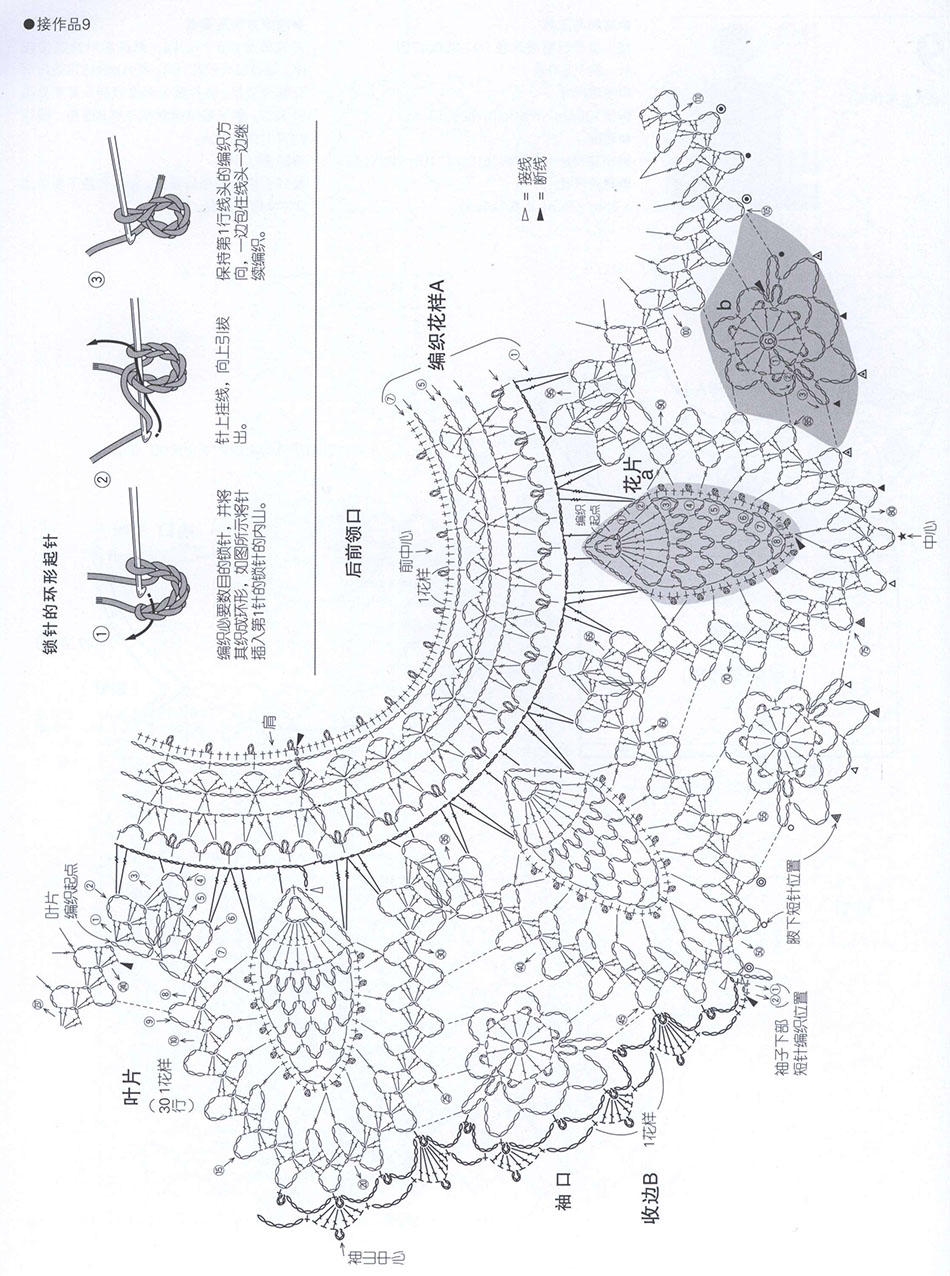 crochet round yoke pullover pattern