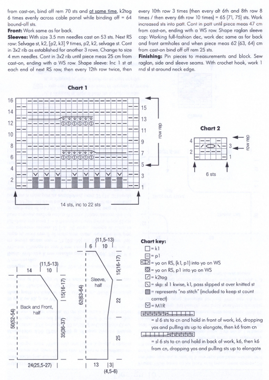 Pattern, Chart and Schematic